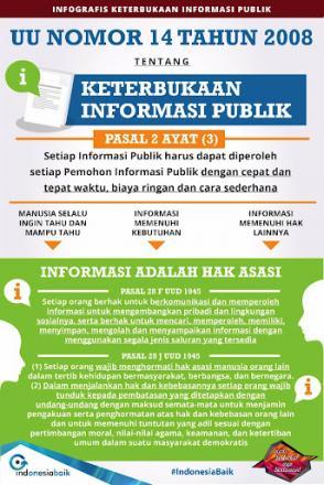 UNDANG-UNDANG REPUBLIK INDONESIA NOMOR 14 TAHUN 2008 TENTANG KETERBUKAAN INFORMASI PUBLIK